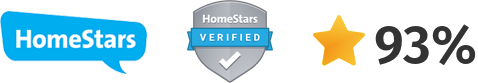 reviews homestars