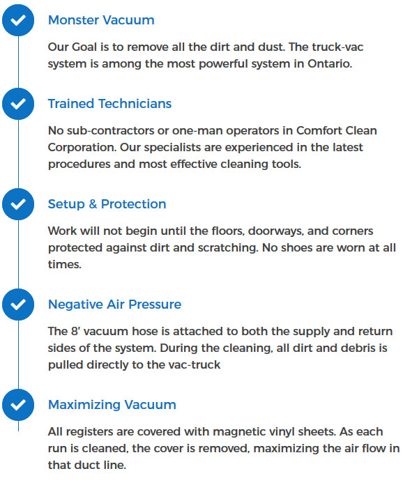 Air-Duct-Cleaning-Vaughan-five-steps-1